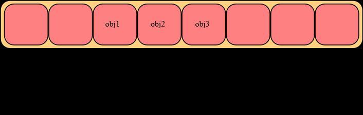 PDK 无锁环形队列(Ring)详解