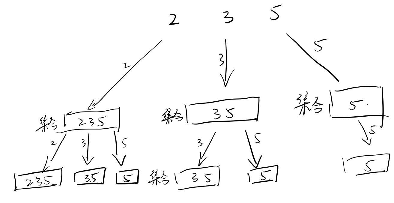 leetcode 39. 组合总和 思考分析