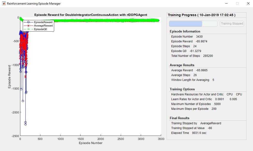 MATLAB强化学习实战(四) 训练DDPG智能体控制双积分器系统