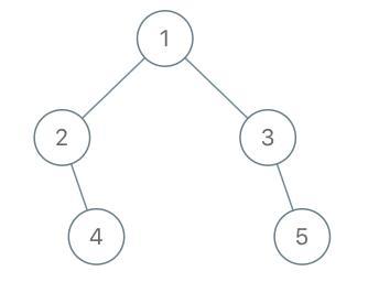 C语言重构【993】二叉树的堂兄弟节点
