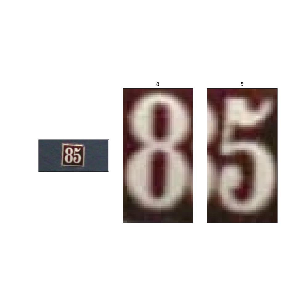 天池CV赛事-街景字符编码识别(一)——赛题理解