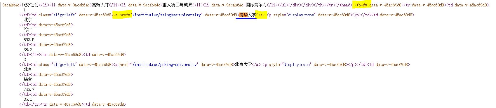 Python爬虫入门实例三之爬取软科中国大学排名