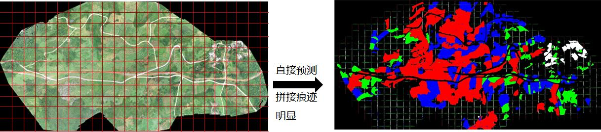 2019 年县域农业大脑AI挑战赛_Rank1_赛后分享
